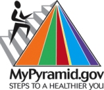 USDA MyPyramid